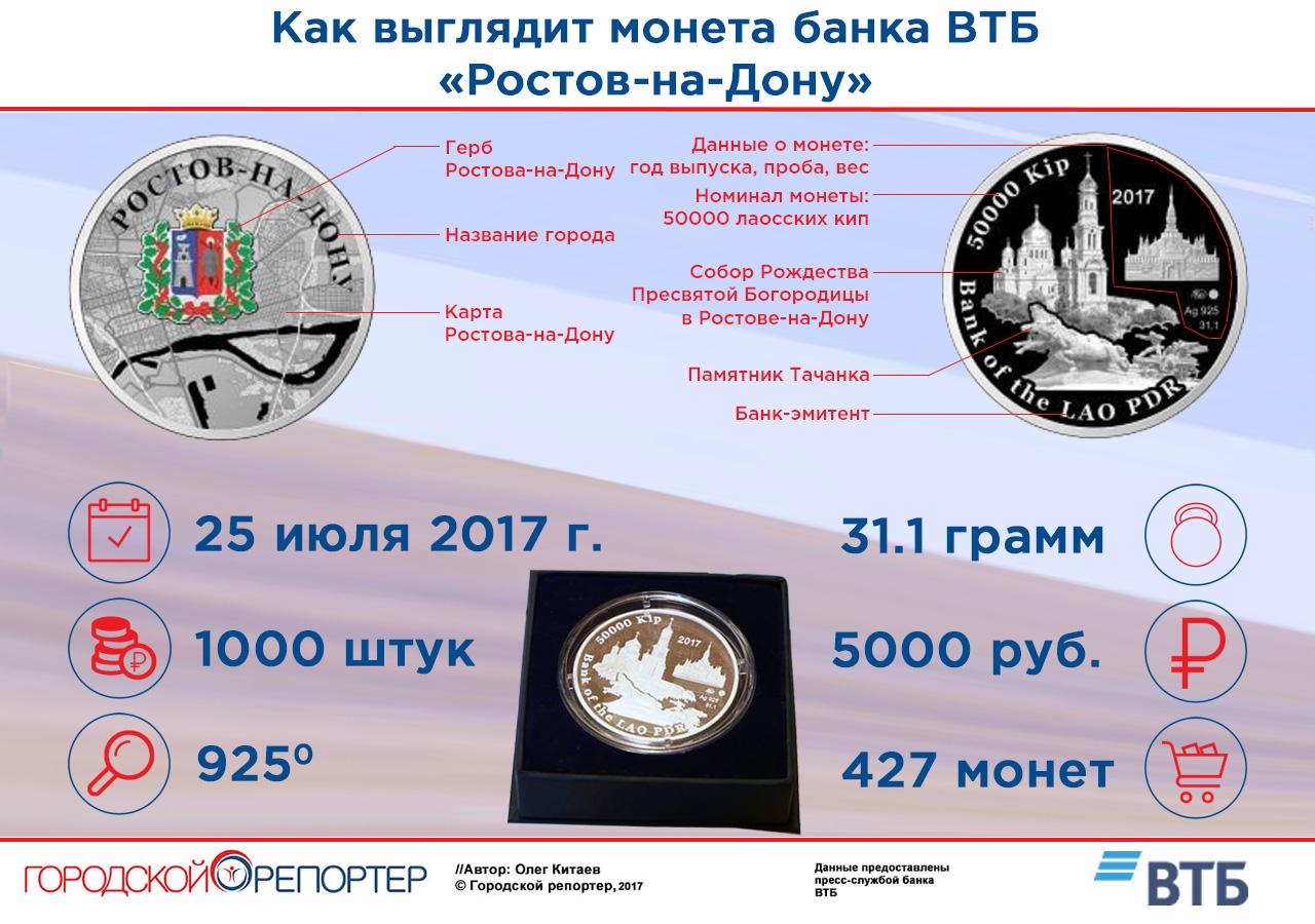 Как выглядит монета банка ВТБ «Ростов-на-Дону»? //Инфографика: Городской репортер
