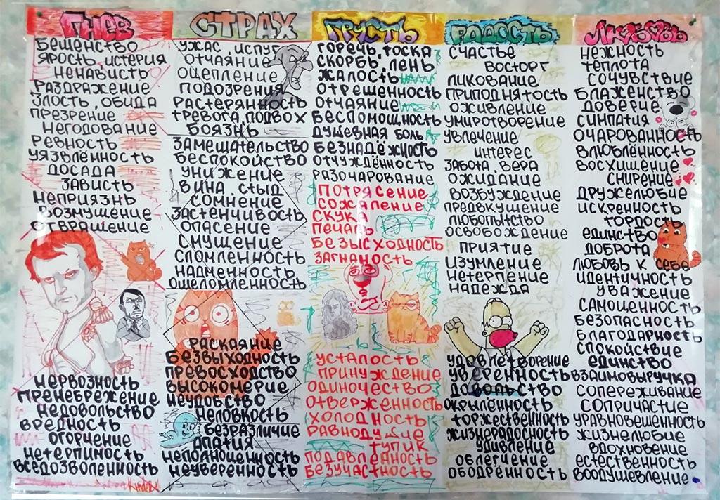 Мотивационный плакат в здании женского реабилитационного центра организации «Ростов без наркотиков» //Фото: Дарья Печерская. Городской репортер