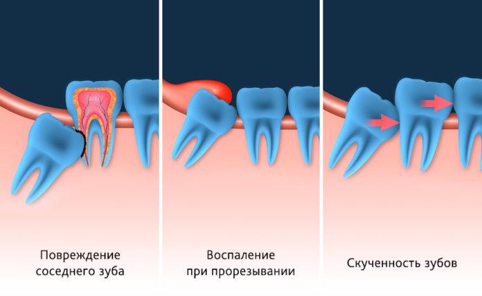 фото cайта dentist.kh.ua