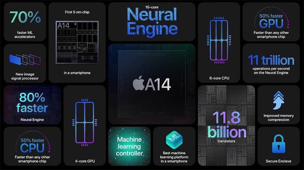 Процессор Apple A14 Bionic //Фото: Apple