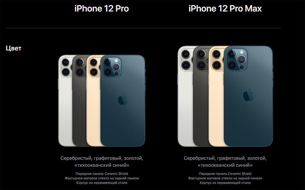 Линейка Apple iPhone 12 //Фото: Apple